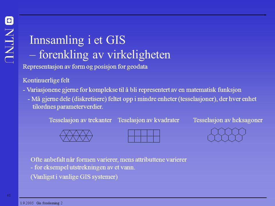 41 1.9.2005 Gis forelesning 2 Tesselasjon av trekanter Teselasjon av kvadrater Tesselasjon av heksagoner Representasjon av form og posisjon for geodat