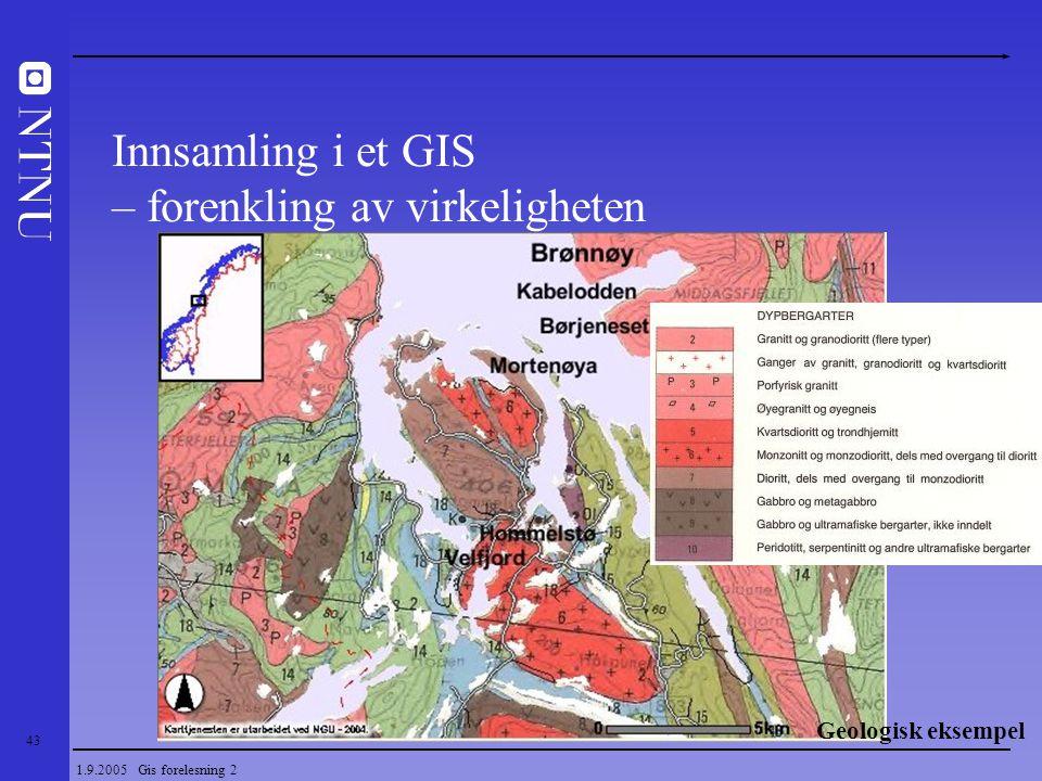 43 1.9.2005 Gis forelesning 2 Geologisk eksempel Innsamling i et GIS – forenkling av virkeligheten