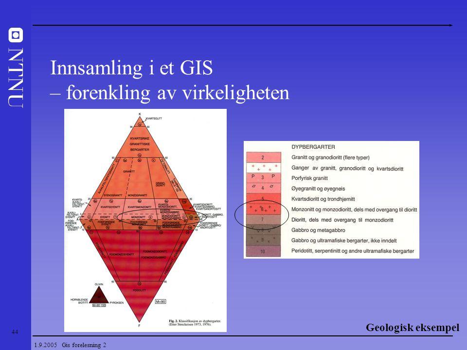 44 1.9.2005 Gis forelesning 2 Geologisk eksempel Innsamling i et GIS – forenkling av virkeligheten