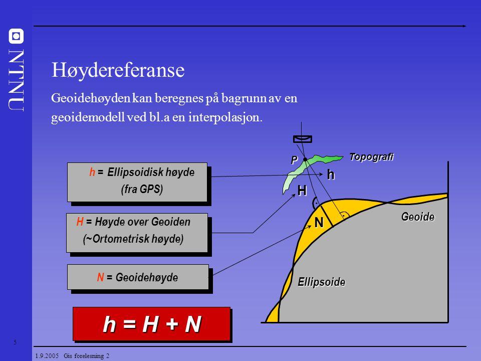 5 1.9.2005 Gis forelesning 2 Geoidehøyden kan beregnes på bagrunn av en geoidemodell ved bl.a en interpolasjon. h Topografi H N Ellipsoide Geoide P h