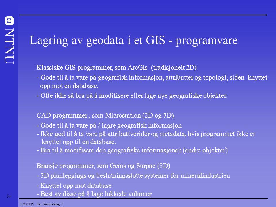 54 1.9.2005 Gis forelesning 2 Lagring av geodata i et GIS - programvare Klassiske GIS programmer, som ArcGis (tradisjonelt 2D) - Gode til å ta vare på