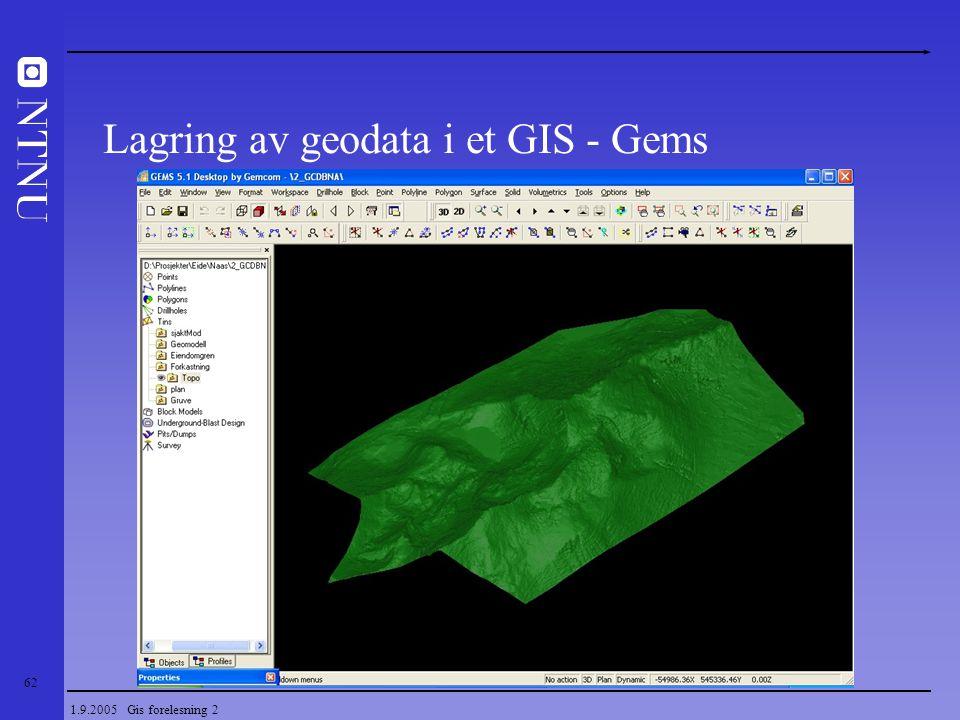 62 1.9.2005 Gis forelesning 2 Lagring av geodata i et GIS - Gems