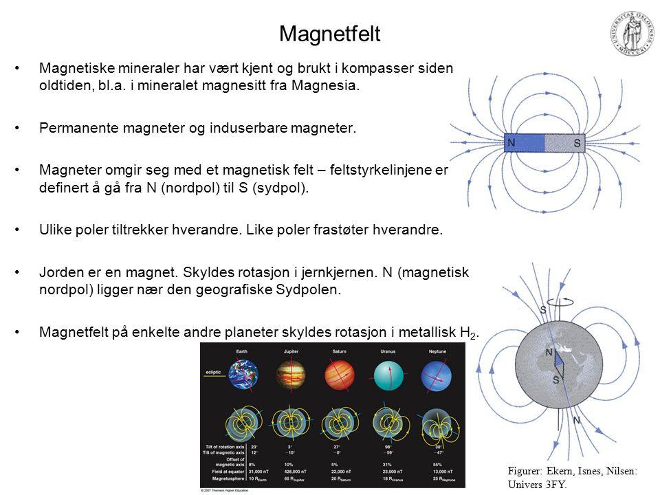 MENA 1000 – Materialer, energi og nanoteknologi Magnetfelt Figurer: Ekern, Isnes, Nilsen: Univers 3FY. Magnetiske mineraler har vært kjent og brukt i