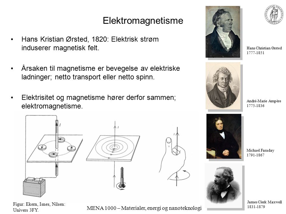 MENA 1000 – Materialer, energi og nanoteknologi Elektromagnetisme Hans Kristian Ørsted, 1820: Elektrisk strøm induserer magnetisk felt. Årsaken til ma