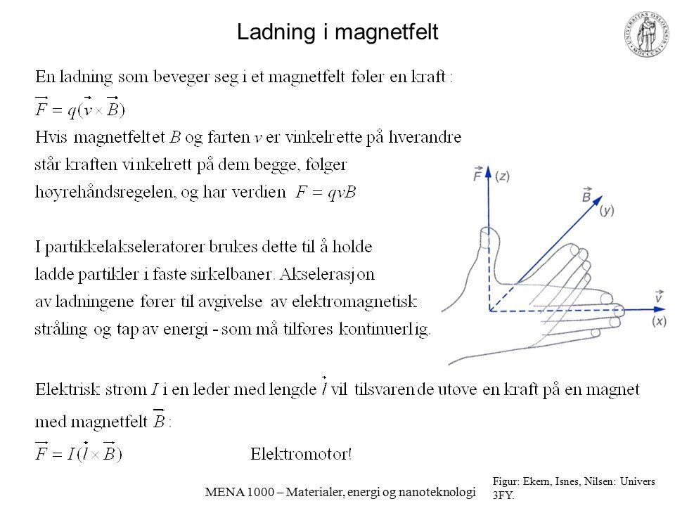 MENA 1000 – Materialer, energi og nanoteknologi Ladning i magnetfelt Figur: Ekern, Isnes, Nilsen: Univers 3FY.