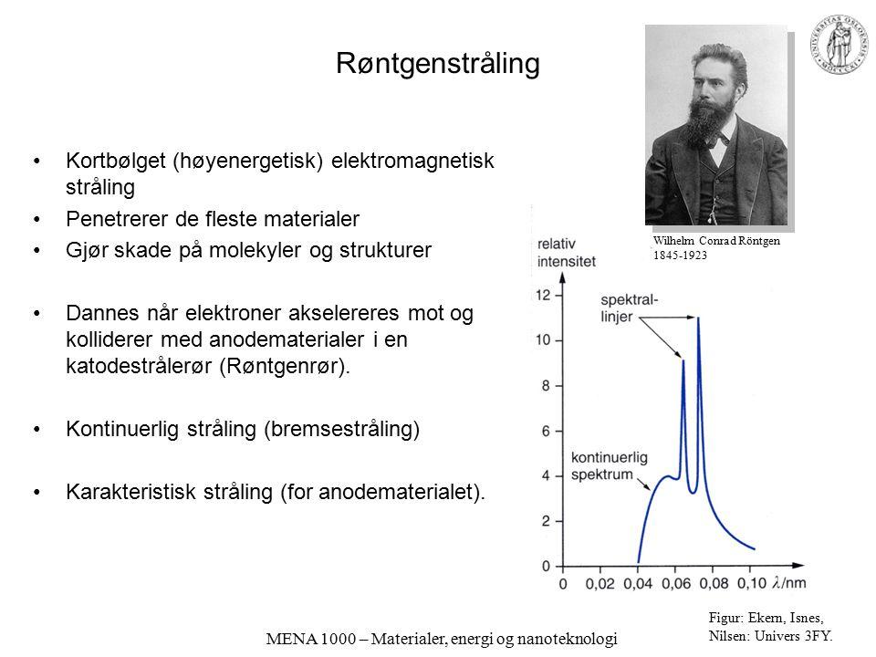 MENA 1000 – Materialer, energi og nanoteknologi Røntgenstråling Kortbølget (høyenergetisk) elektromagnetisk stråling Penetrerer de fleste materialer G