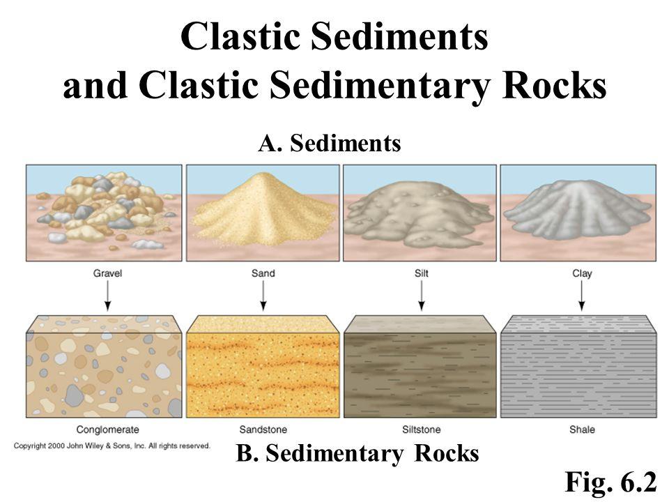 Clastic Sediments and Clastic Sedimentary Rocks Fig. 6.2 A. Sediments B. Sedimentary Rocks