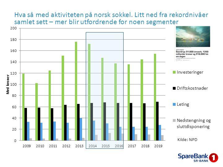 Hva så med aktiviteten på norsk sokkel. Litt ned fra rekordnivåer samlet sett – mer blir utfordrende for noen segmenter
