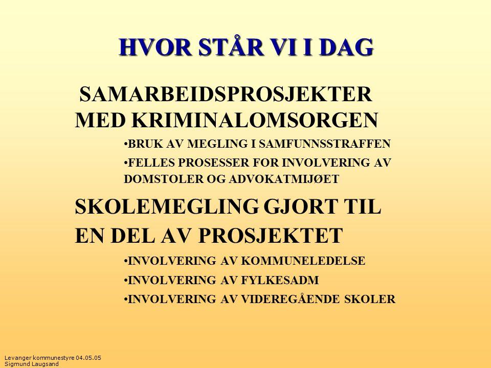 Levanger kommunestyre 04.05.05 Sigmund Laugsand HVOR STÅR VI I DAG EVALUERING/FORSKNING TETT KONTAKT MED FORSKER/PHS RESULTAT FØRSTE UNDERSØKELSE FORELIGGER VÅR EGEN ERFARING ER AT ÅNDELIG OPPSLUTNING IKKE ALLTID SIKRER PRAKTISK HANDLING STORE ULIKHETER MELLOM SAMMENLIGNBARE TJENESTESTEDER PILOTPROSJEKTETS POLITIMEGLING ER SPENNENDE OG GIR GOD FORUTSETNINGER FOR ORGANISASJONSLÆRING