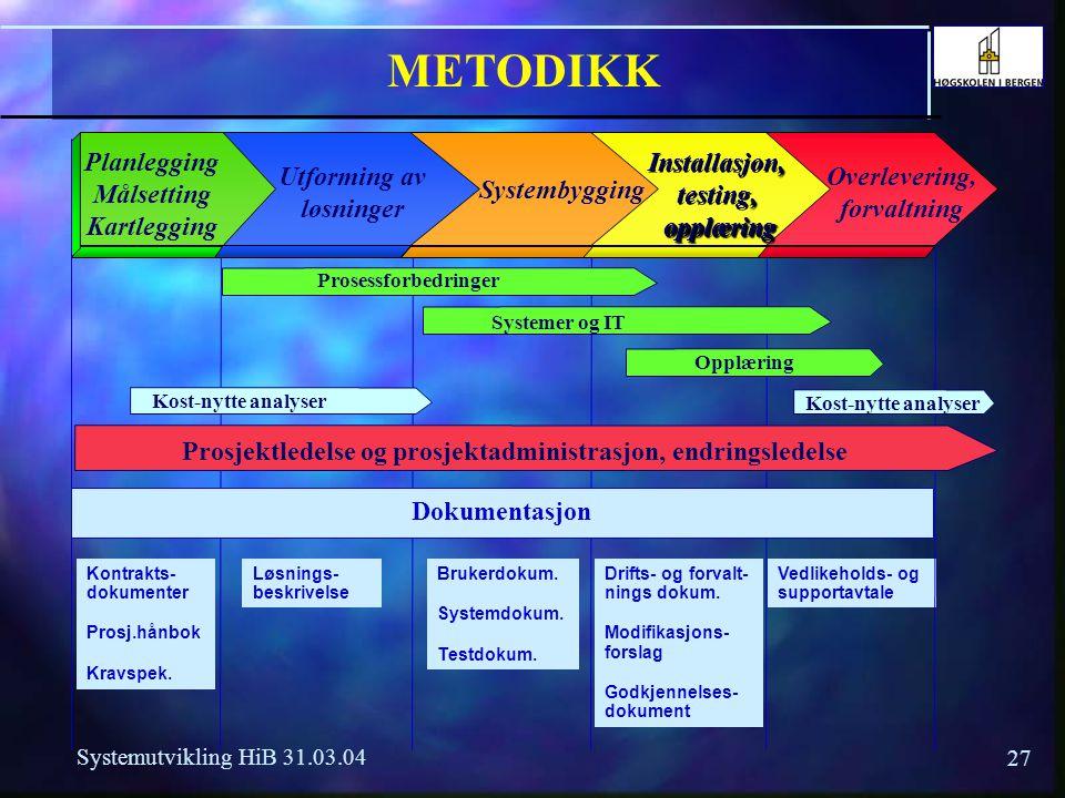 Systemutviklingsmetodikk