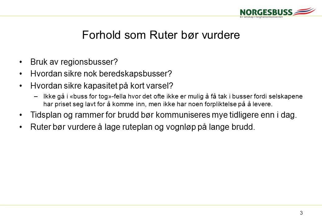 Forhold som Ruter bør vurdere Bruk av regionsbusser.