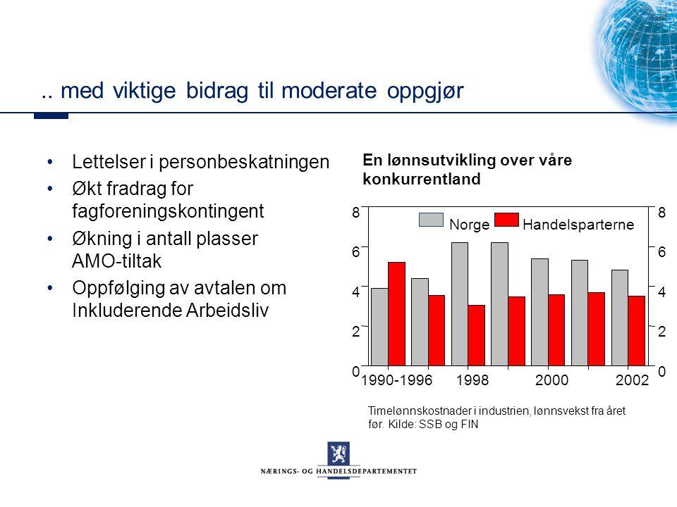 .. med viktige bidrag til moderate oppgjør Lettelser i personbeskatningen Økt fradrag for fagforeningskontingent Økning i antall plasser AMO- tiltak O