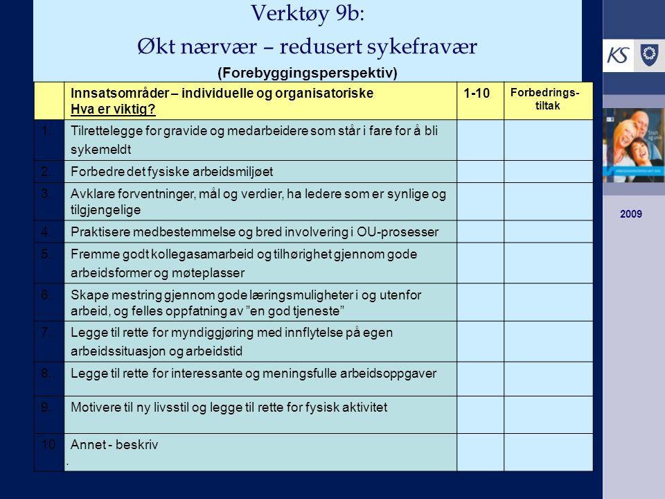 2009 Verktøy 9b: Økt nærvær – redusert sykefravær (Forebyggingsperspektiv) Innsatsområder – individuelle og organisatoriske Hva er viktig? 1-10 Forbed