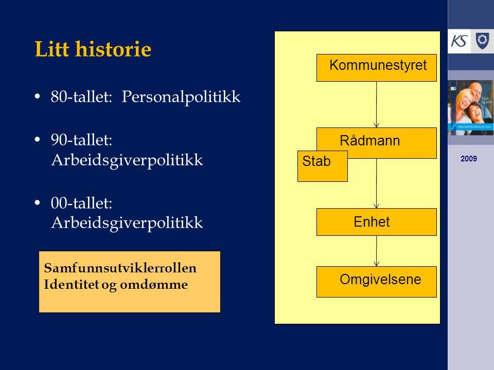 2009 Verktøy 9b: Økt nærvær – redusert sykefravær (Forebyggingsperspektiv) Innsatsområder – individuelle og organisatoriske Hva er viktig.