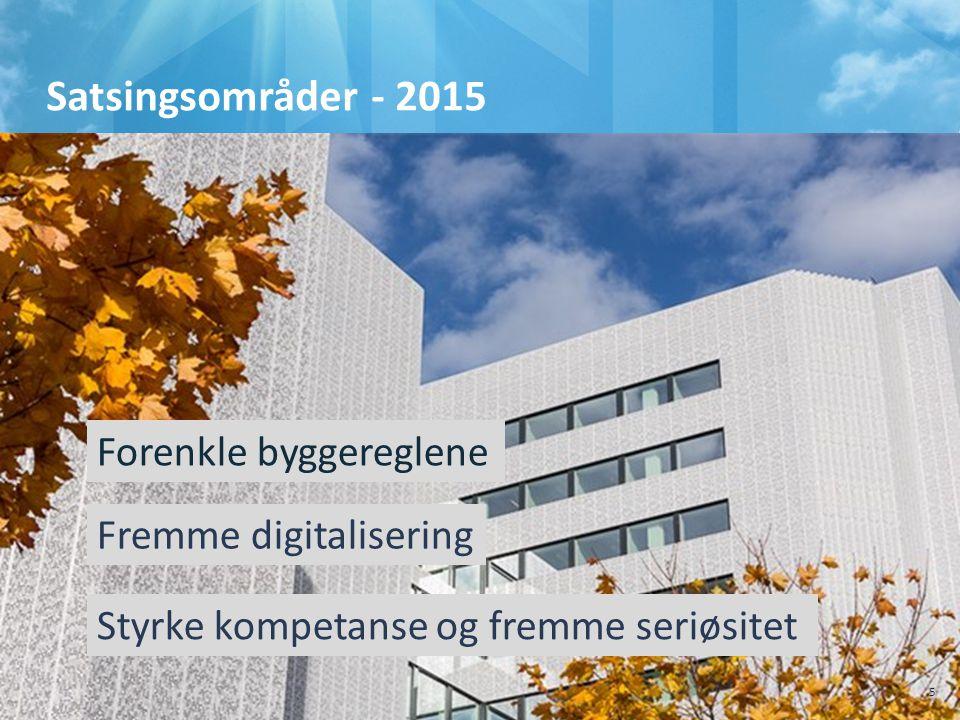 Satsingsområder - 2015 10.10.201110.10.2011, Sted, tema, Sted, tema 5 Forenkle byggereglene Fremme digitalisering Styrke kompetanse og fremme seriøsit