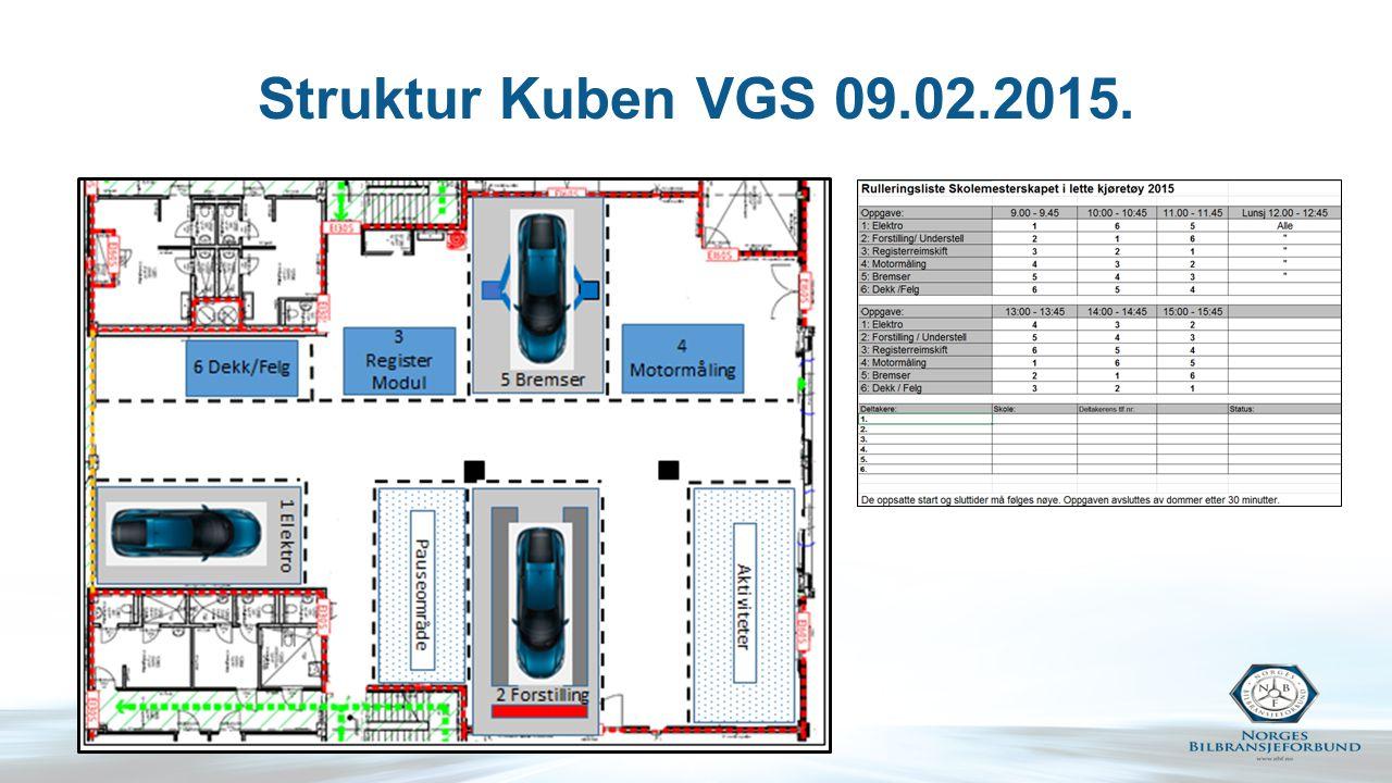 Struktur Kuben VGS 09.02.2015.