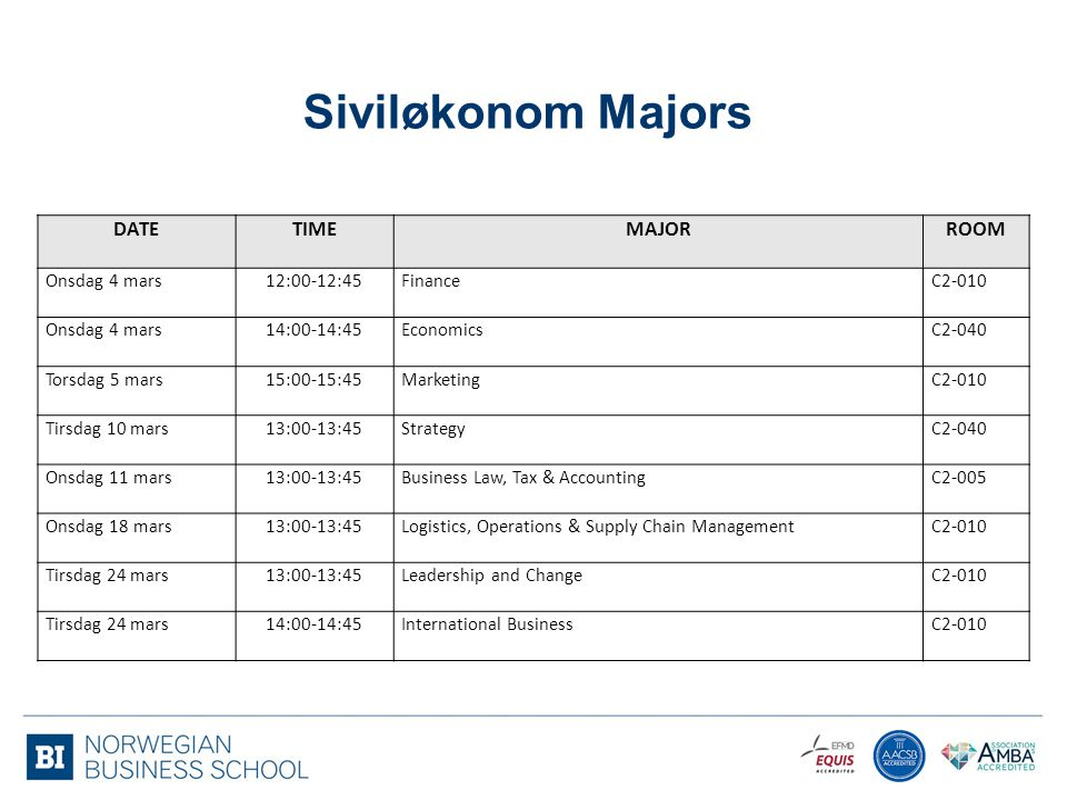 Siviløkonom Majors DATETIMEMAJORROOM Onsdag 4 mars12:00-12:45FinanceC2-010 Onsdag 4 mars14:00-14:45EconomicsC2-040 Torsdag 5 mars15:00-15:45MarketingC
