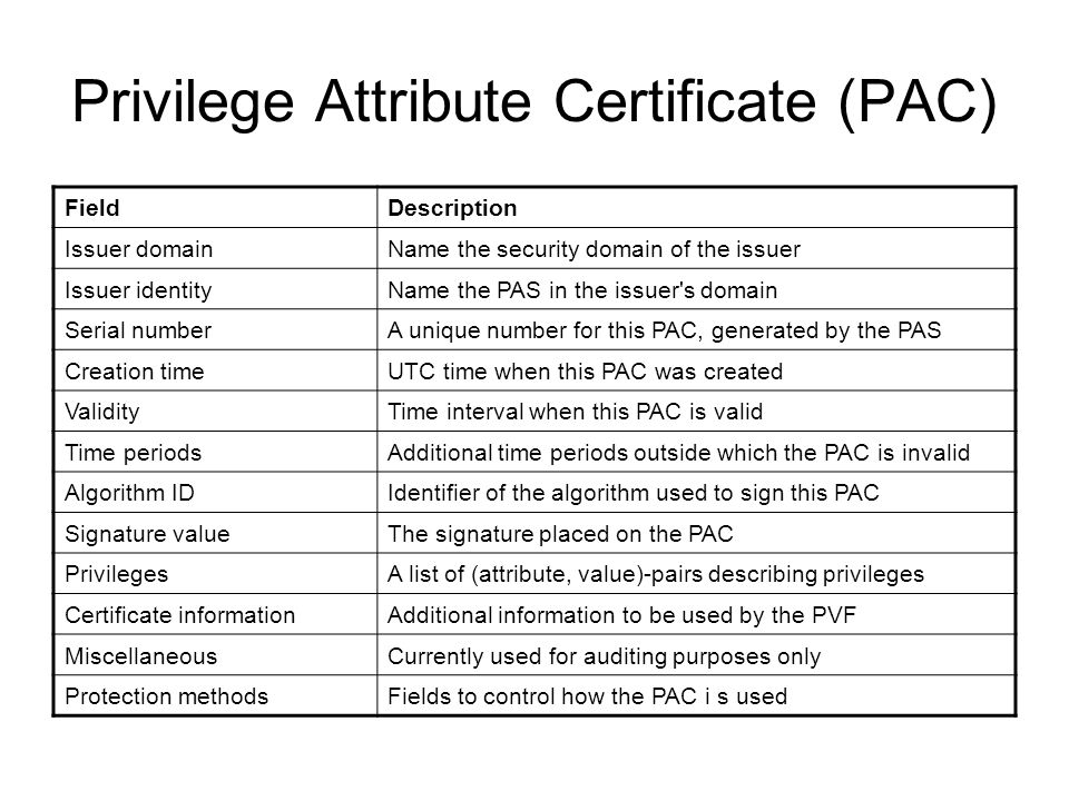 Privilege Attribute Certificate (PAC) FieldDescription Issuer domainName the security domain of the issuer Issuer identityName the PAS in the issuer's