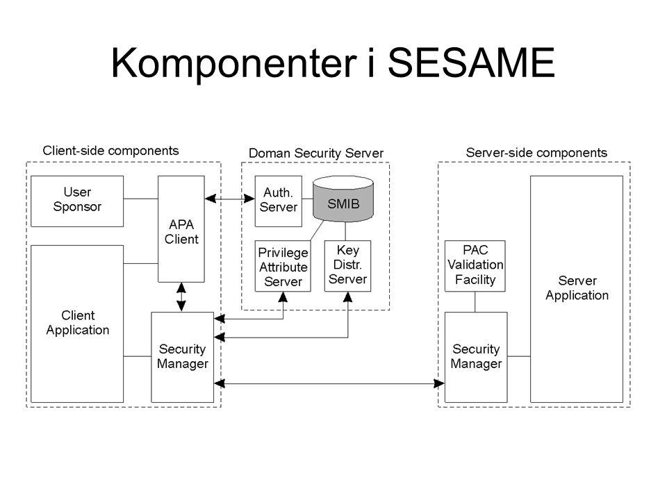 Generelle sikkerhetskomponenter Security Management Information Base (SMIB) Authentication Server (AS) Privilege Attribute Server (PAS) Key Distribution Server (KDS)
