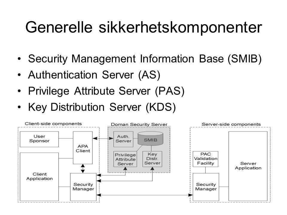 Komponenter på klientsiden User sponsor Authentication and Privilege Access Client (APA Client) Secure Association Context Manager (SACM)