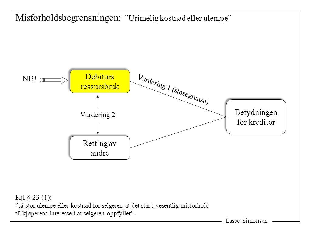 """Lasse Simonsen Misforholdsbegrensningen: """"Urimelig kostnad eller ulempe"""" Debitors ressursbruk Debitors ressursbruk Retting av andre Retting av andre B"""