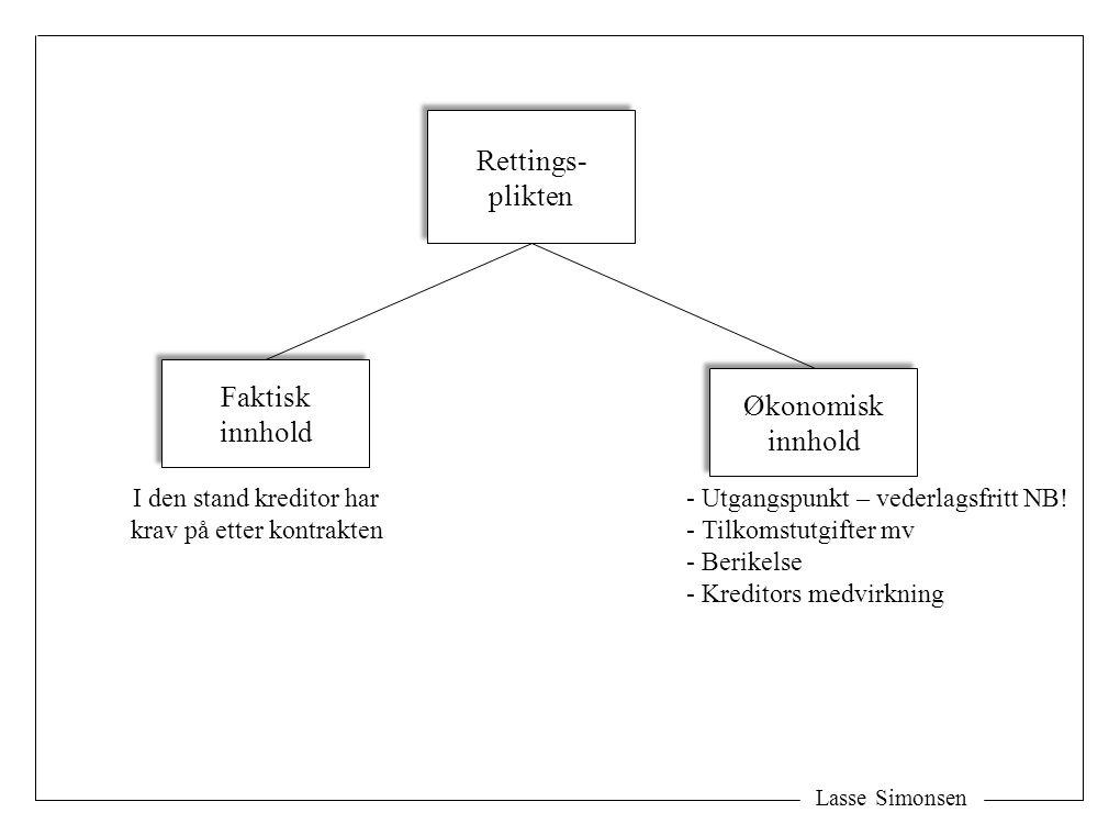 Lasse Simonsen Rettings- plikten Rettings- plikten Faktisk innhold Faktisk innhold Økonomisk innhold Økonomisk innhold I den stand kreditor har krav p
