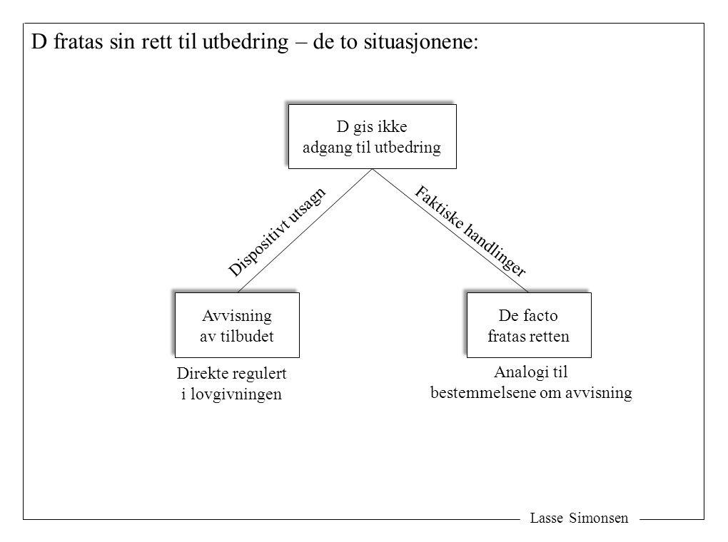 Lasse Simonsen D fratas sin rett til utbedring – de to situasjonene: D gis ikke adgang til utbedring D gis ikke adgang til utbedring Avvisning av tilb