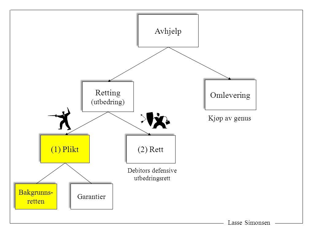 Lasse Simonsen Avhjelp Retting (utbedring) Retting (utbedring) Omlevering (1) Plikt (2) Rett Bakgrunns- retten Bakgrunns- retten Garantier Debitors de