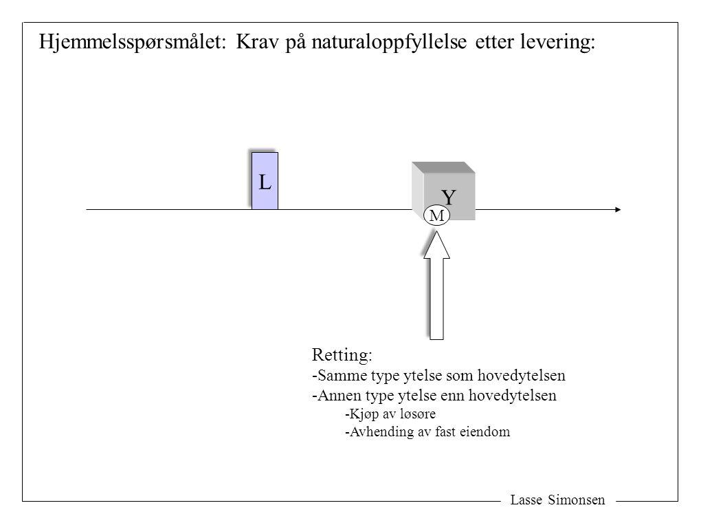 Lasse Simonsen L L Y Retting: -Samme type ytelse som hovedytelsen -Annen type ytelse enn hovedytelsen -Kjøp av løsøre -Avhending av fast eiendom M Hje