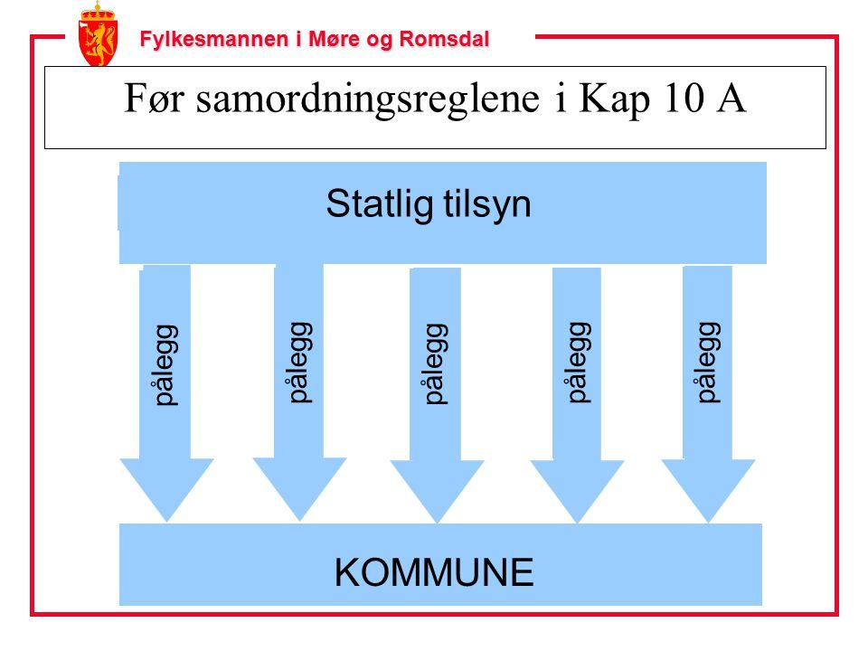 Fylkesmannen i Møre og Romsdal Kommuneloven Kapittel 10 A Rammer, prosedyrer og virkemidler for tilsyn – ikke tilsynshjemmel Handlingsrommet til kommunen gjøres mer synlig Tydeliggjør hvor langt tilsynet kan overprøve kommunen.