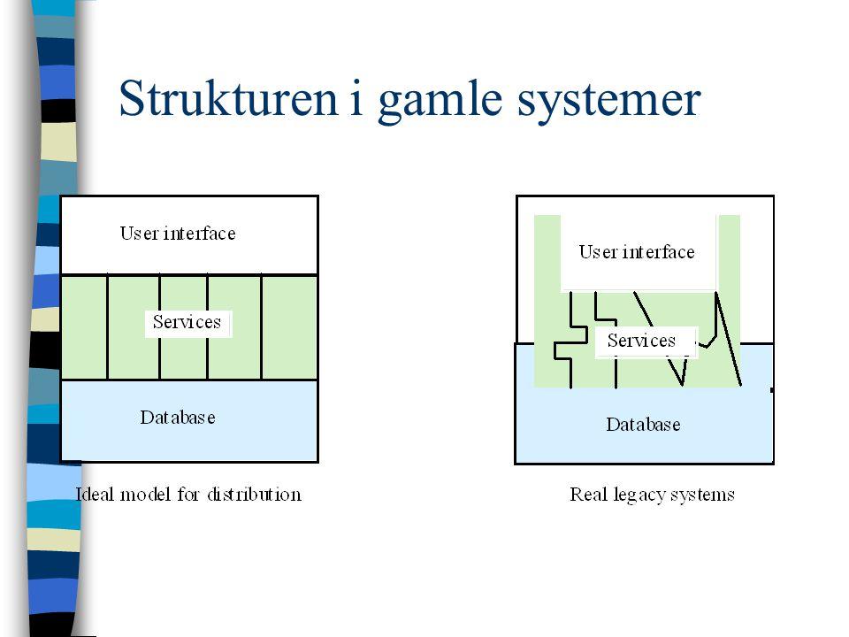 Strukturen i gamle systemer