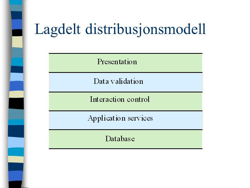 Lagdelt distribusjonsmodell