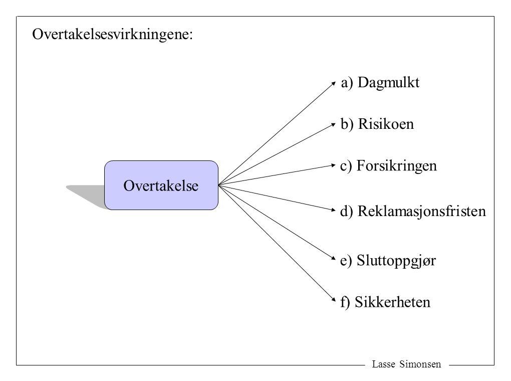 Lasse Simonsen Overtakelses- måter Forretning SamletDel AvtaltKrav Urettmessig bruk Varsel -Risikoen (hele) - Dagmulkten (hele) - Reklamasjonsfristene - Forsikring -Sikkerhet -Sluttoppgjør Overtakelses- virkninger Uberørte virkninger 32.132.7 32.7,132.7,2 32.8,1 og 2 32.1 til 32.5 32.8,4 32.8,5 og 6 32.8,3 Delrisiko 32.6 Samtlige virkninger 32.7,4 De fleste virkninger (unntatt forsikring) Særskilt