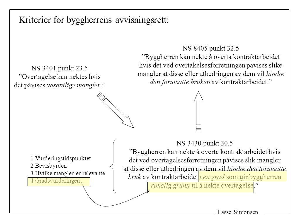 """Lasse Simonsen Kriterier for byggherrens avvisningsrett: NS 8405 punkt 32.5 """"Byggherren kan nekte å overta kontraktarbeidet hvis det ved overtakelsesf"""