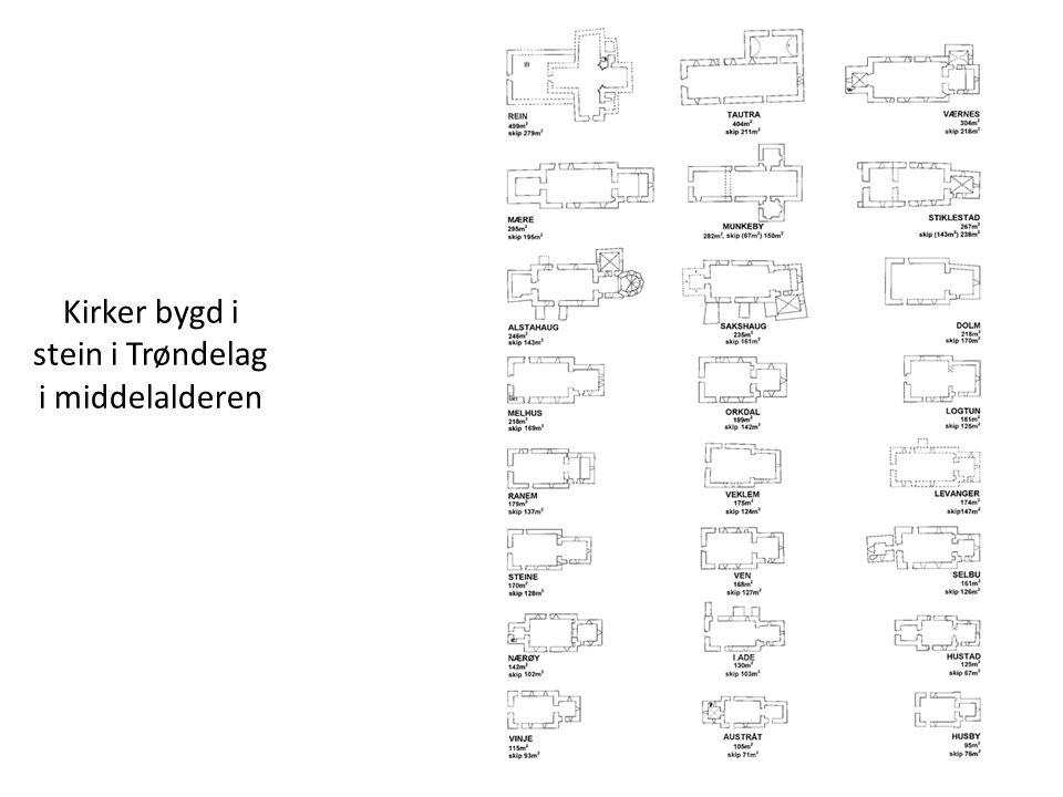 Og kirkesteder kunne bli flyttet eller lagt ned, som her på Ålbu i Oppdal (…og da er det alltids noen som reiser en bauta, slik det er gjort i Bjørdalen…)