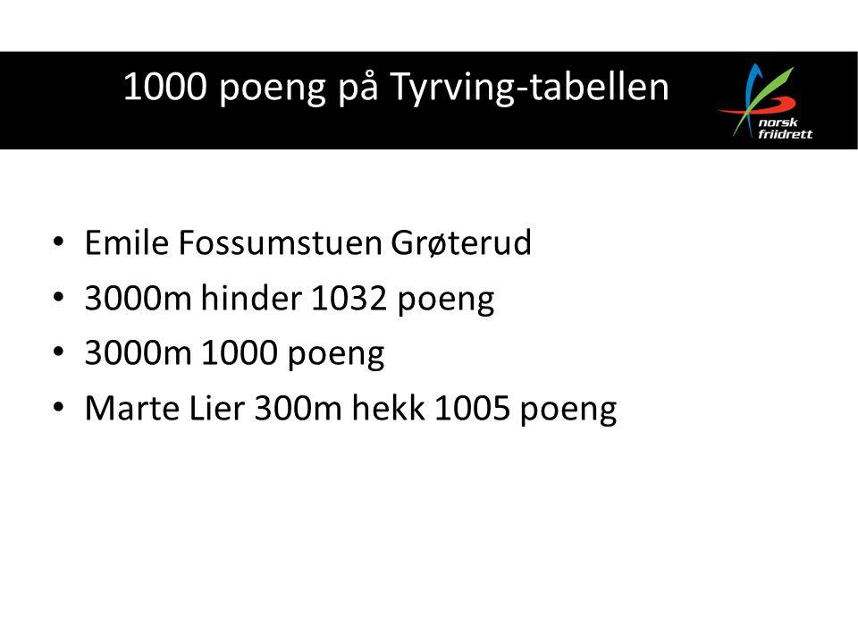 1000 poeng på Tyrving-tabellen Emile Fossumstuen Grøterud 3000m hinder 1032 poeng 3000m 1000 poeng Marte Lier 300m hekk 1005 poeng