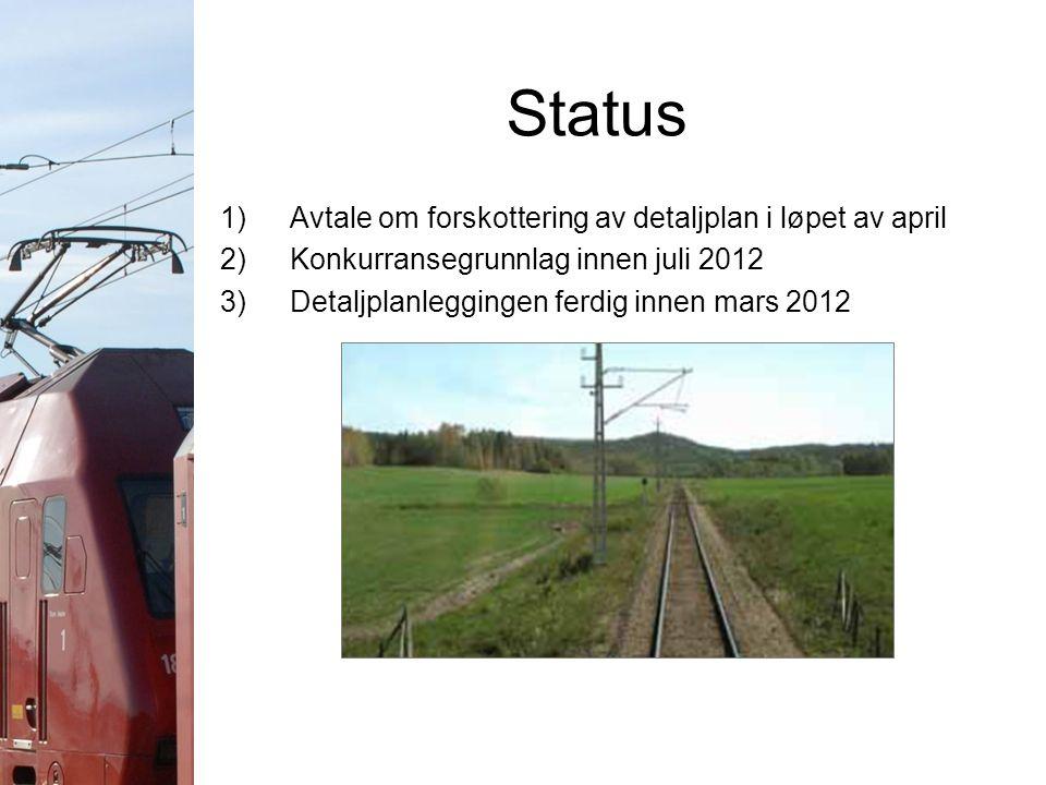 Status 1)Avtale om forskottering av detaljplan i løpet av april 2)Konkurransegrunnlag innen juli 2012 3)Detaljplanleggingen ferdig innen mars 2012