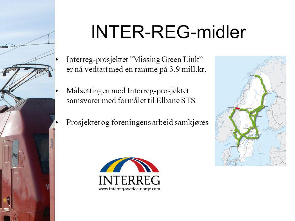 INTER-REG-midler Interreg-prosjektet Missing Green Link er nå vedtatt med en ramme på 3.9 mill.kr.