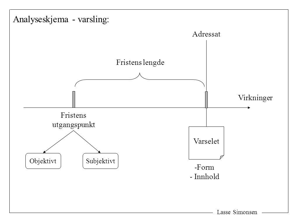 Lasse Simonsen Analyseskjema - varsling: Fristens lengde Fristens utgangspunkt Varselet -Form - Innhold Adressat ObjektivtSubjektivt Virkninger