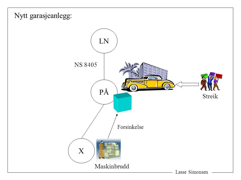Lasse Simonsen LN PÅ X NS 8405 Maskinbrudd Streik Nytt garasjeanlegg: Forsinkelse