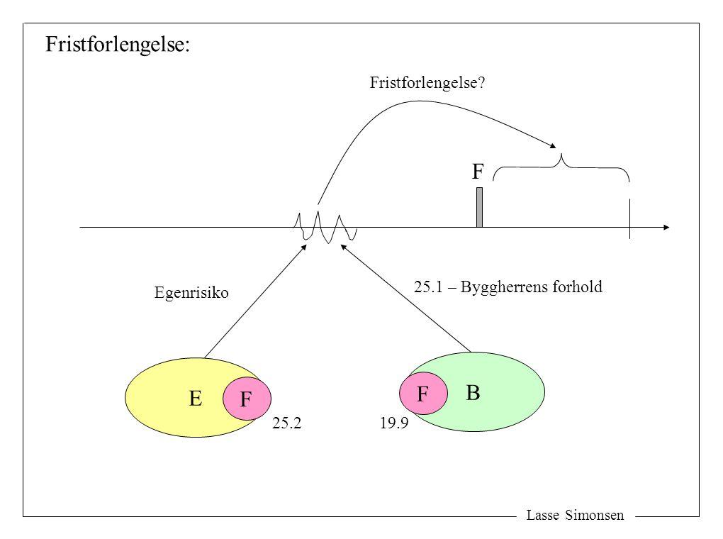 Lasse Simonsen E B F 25.1 – Byggherrens forhold Egenrisiko Fristforlengelse: Fristforlengelse? F F 25.219.9