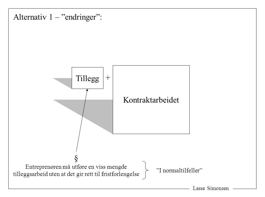 Lasse Simonsen Alternativ 1 – endringer : Kontraktarbeidet Tillegg + § Entreprenøren må utføre en viss mengde tilleggsarbeid uten at det gir rett til fristforlengelse I normaltilfeller