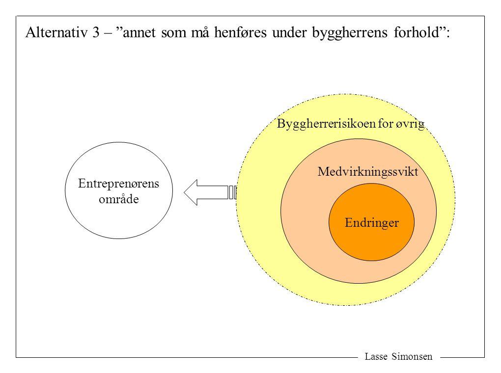 """Lasse Simonsen Alternativ 3 – """"annet som må henføres under byggherrens forhold"""": Entreprenørens område Endringer Medvirkningssvikt Byggherrerisikoen f"""