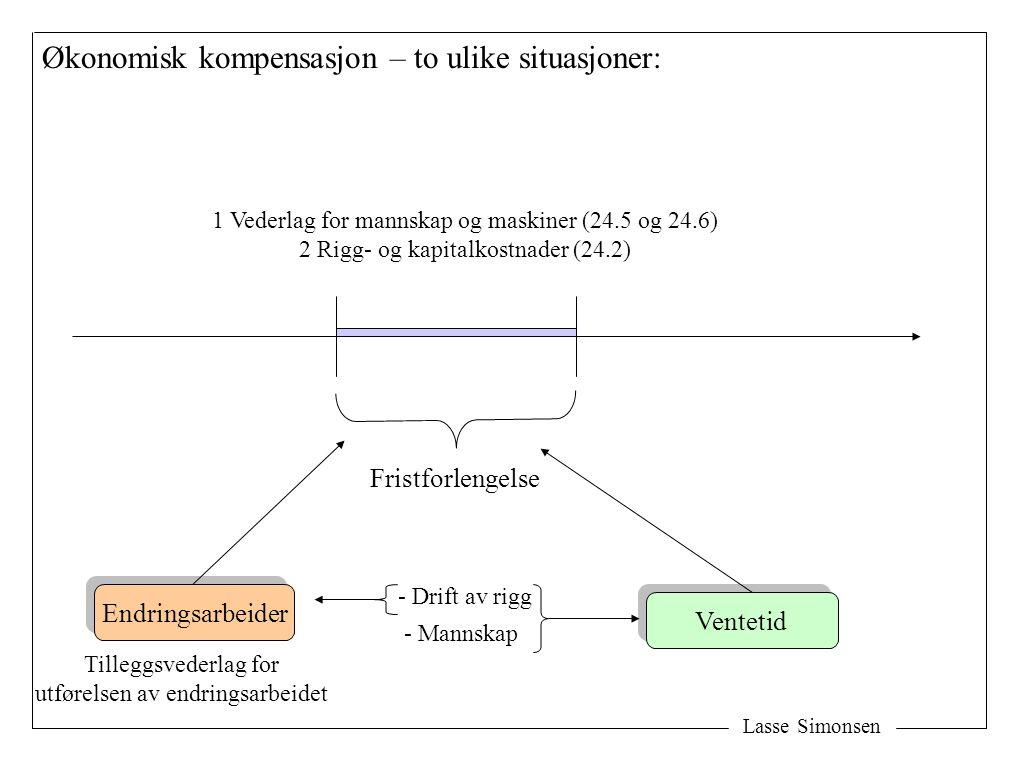 Lasse Simonsen Endringsarbeider Ventetid Fristforlengelse Tilleggsvederlag for utførelsen av endringsarbeidet Økonomisk kompensasjon – to ulike situasjoner: 1 Vederlag for mannskap og maskiner (24.5 og 24.6) 2 Rigg- og kapitalkostnader (24.2) - Drift av rigg - Mannskap