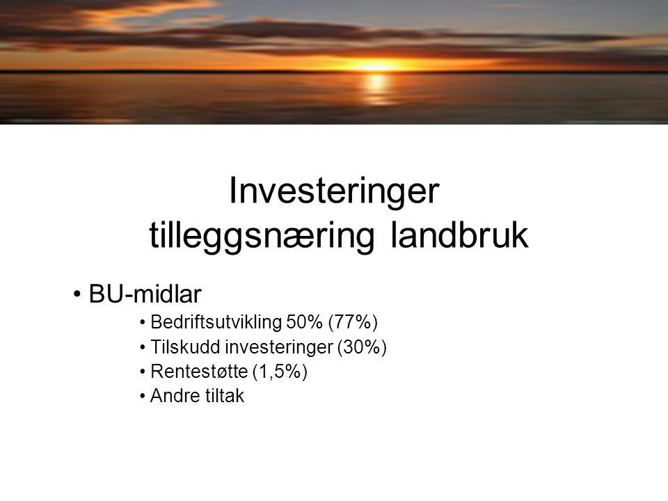 Investeringer tilleggsnæring landbruk BU-midlar Bedriftsutvikling 50% (77%) Tilskudd investeringer (30%) Rentestøtte (1,5%) Andre tiltak