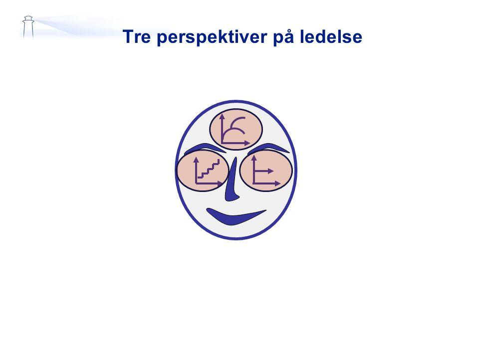 Tre perspektiver på ledelse