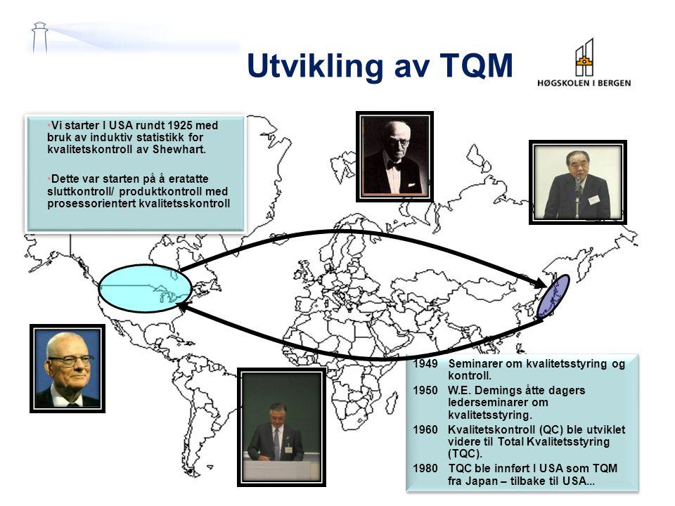 Utvikling av TQM Vi starter I USA rundt 1925 med bruk av induktiv statistikk for kvalitetskontroll av Shewhart.