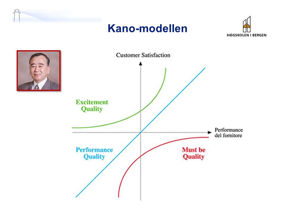 Tre viktige epoker 1920 - 50 – Kvalitetskontroll 1960 - 1995 Kontinuerlig forbedring 2000 – Gjennombrudd, Innovasjon