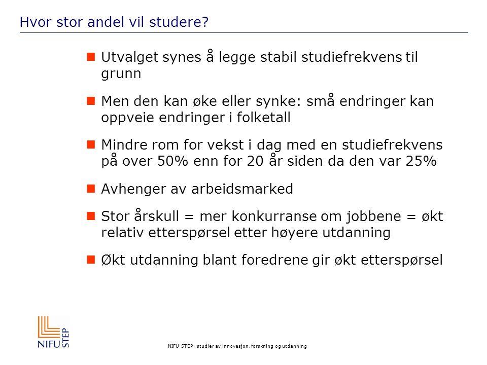 NIFU STEP studier av innovasjon, forskning og utdanning Hvor stor andel vil studere.