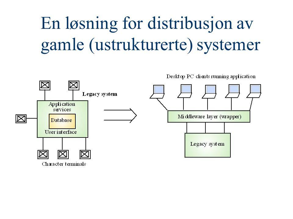 En løsning for distribusjon av gamle (ustrukturerte) systemer